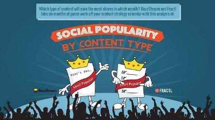 Blog-Imagen-25-ejemplos-content-marketing-buzzstream-Aprobado-Isaac-Jul20