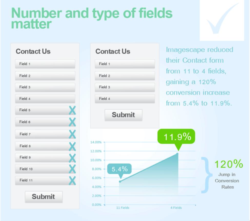 Cliento_inbound-marketing_como-optimzar-landing-page.png