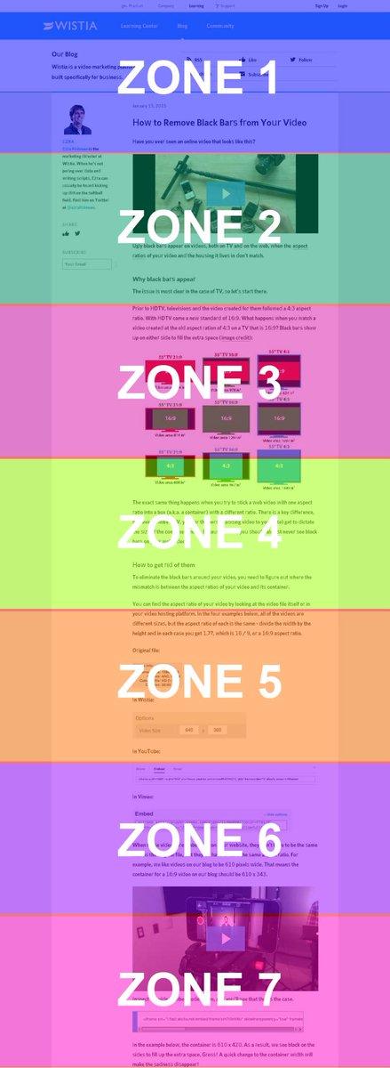 video-marketing-wistia-zonas.jpg