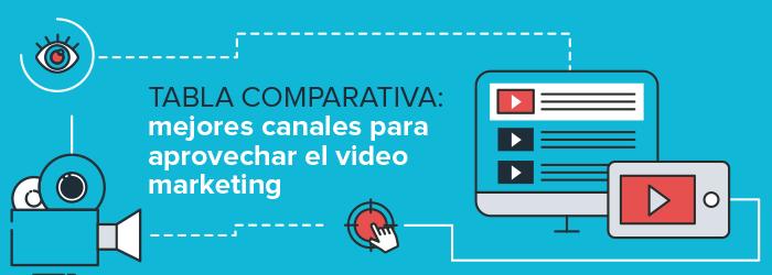 comparativo-canales-distribucion-video-marketing.png