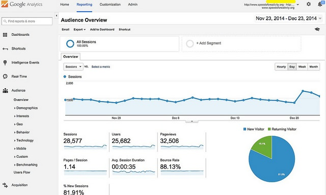 google-analytics-entre-mejores-herramientas-marketing-digital