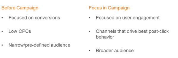 caso-estudio-content-marketing-marketing-automation-nuevos-objetivos