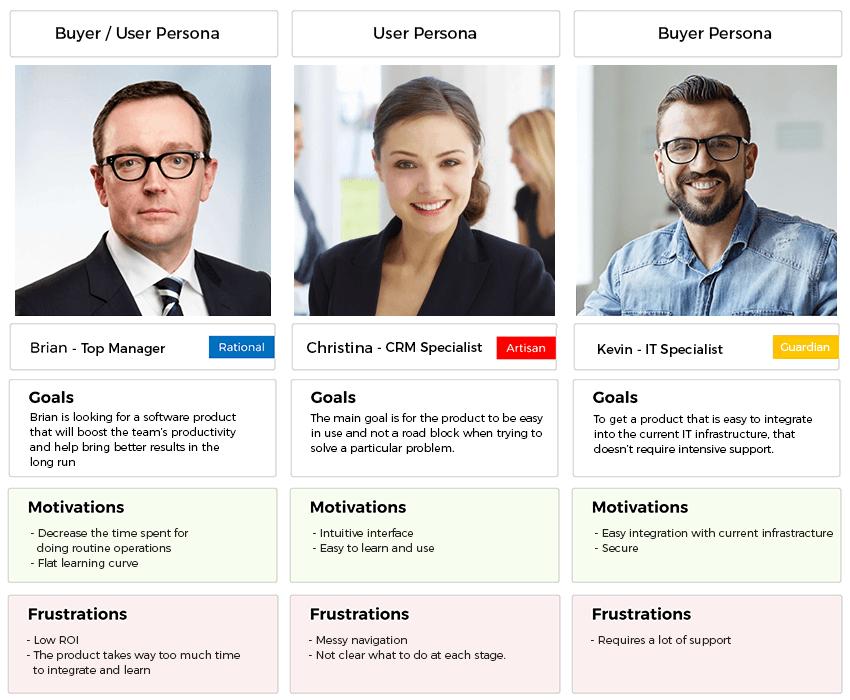 ejemplo-buyer-persona-estrategia-digital