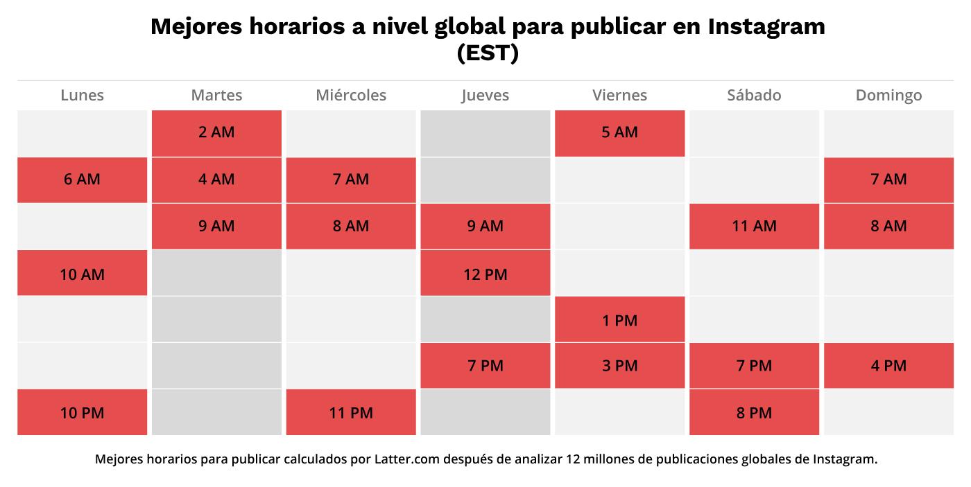 mejores-horarios-publicar-instagram-global-2021