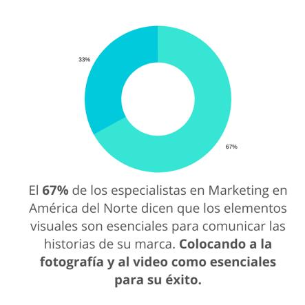 elementos-visuales-contar-historias-inbound-marketing