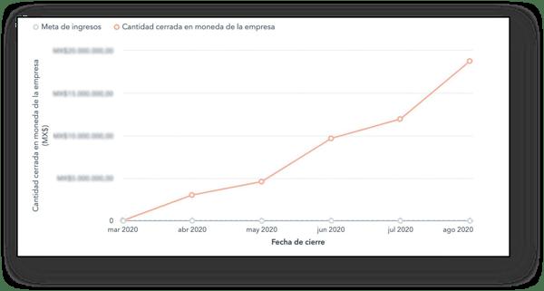 bhp-caso-exito-hubspot-impacto-resultados