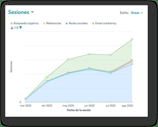 bhp-caso-exito-redisenio-sitio-web-captacion-leads
