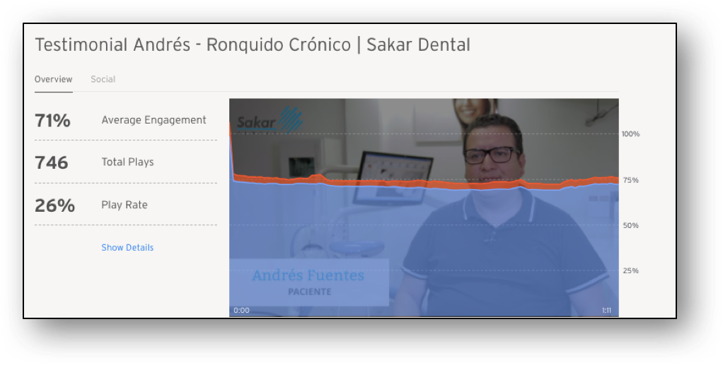 caso-exito-sakar-dental-videos-testimoniales