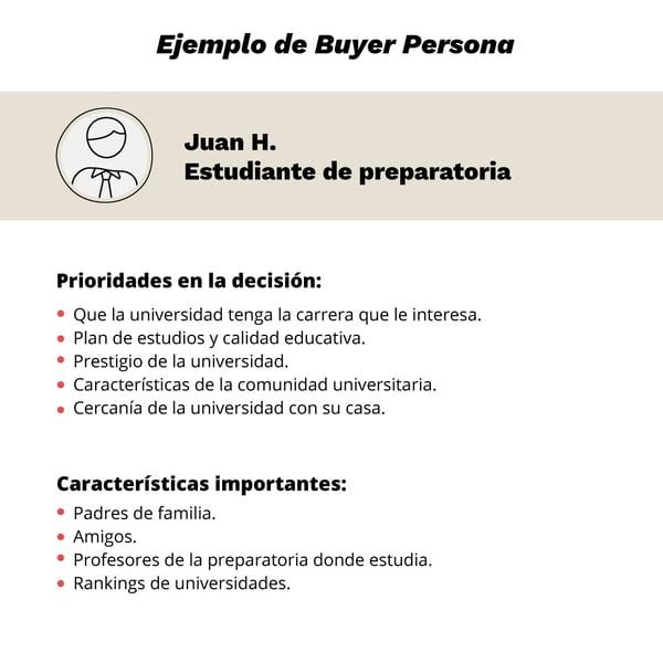 que-es-inbound-buyer-persona