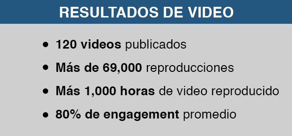 resultados-video-up-1.png