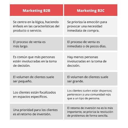 diferencias-marketing-digital-b2b-b2c