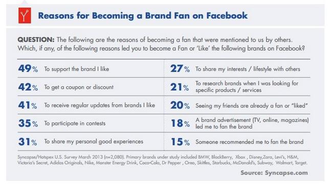 Razones-convertirse-seguidor-facebook